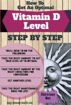Vitamin D Therapy Step by Step guide. Do you know what your vitamin d level is?