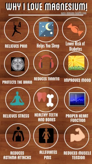 Why I Love Magnesium. Great Magnesium Facts