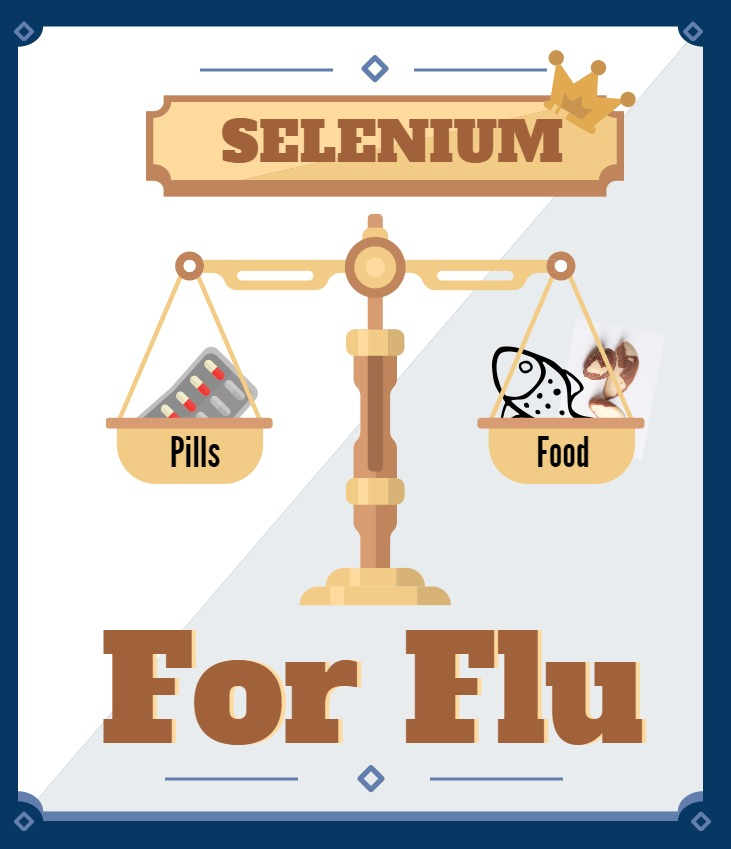 There is a strong link between selenium and influenza. Has Your Doctor Told You About it yet?