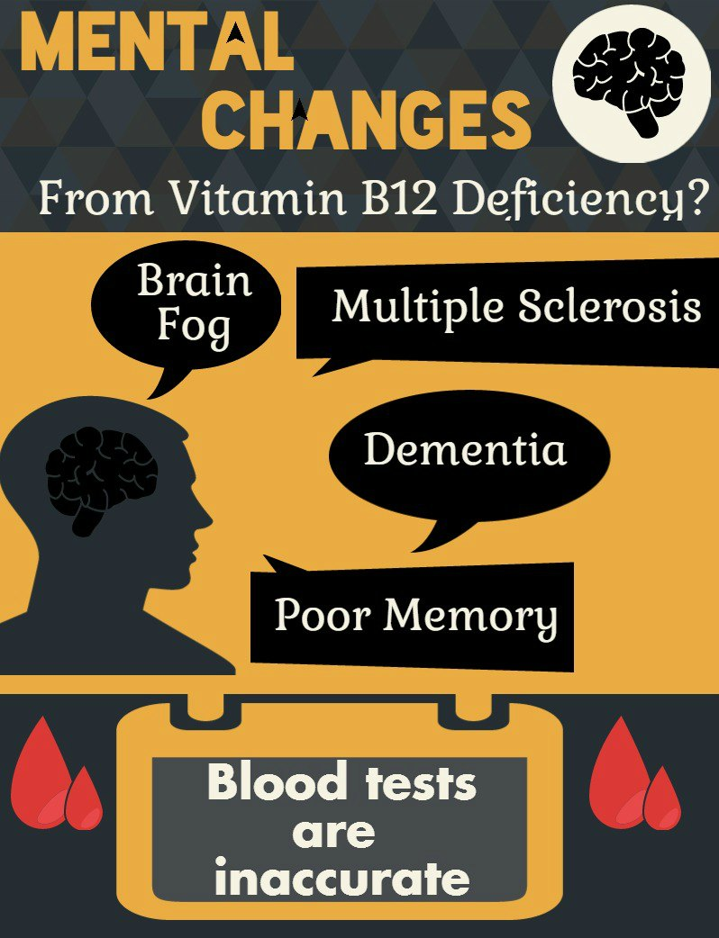 Mental Changes from B12 Deficiency often goes undiagnosed