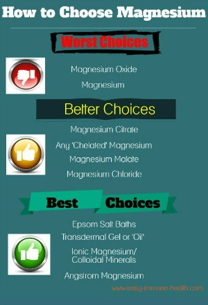 how to choose the right type of magnesium and the right magnesium dosage