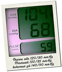 Can Magnesium Help with Blood Pressure?