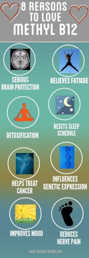 8 Reasons to Love Methylcobalamin B12
