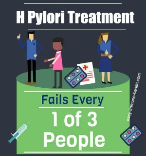 H Pylori Treatment Fails in Every 1 of 3 people. There has to be a better way! And there is.